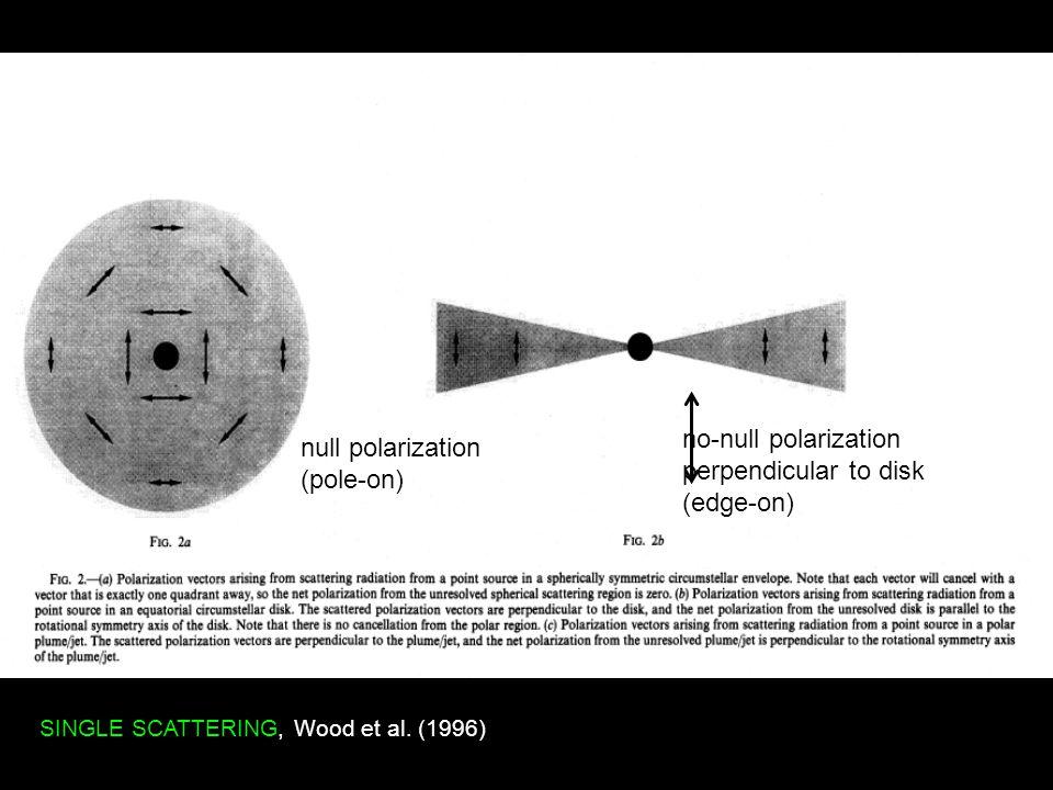 SINGLE SCATTERING, Wood et al.