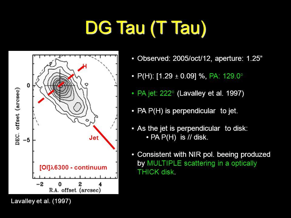 DG Tau (T Tau) [OI] 6300 - continuum H Jet Lavalley et al.
