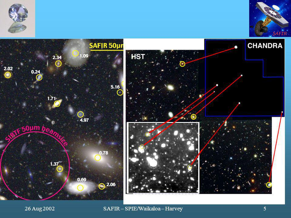 26 Aug 2002SAFIR – SPIE/Waikaloa – Harvey5 Early Galaxies and the Birth of AGN When and How Do Black Holes Form X-Ray background indicates most AGNs a
