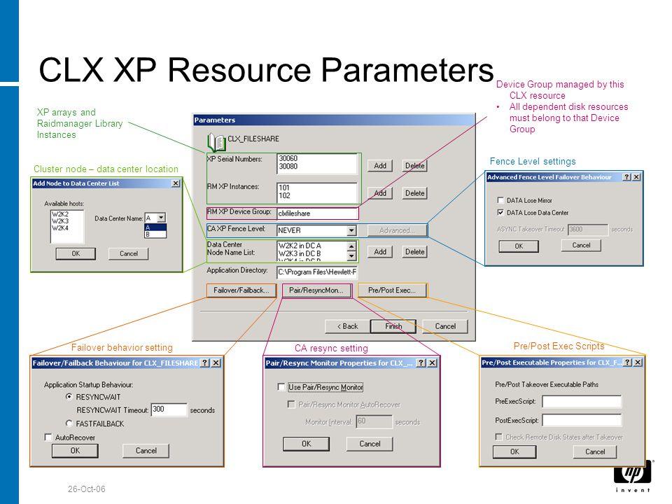 Till Stimberg, SWD EMEA 26-Oct-06 CLX XP Resource Parameters Cluster node – data center location Failover behavior setting CA resync setting Pre/Post