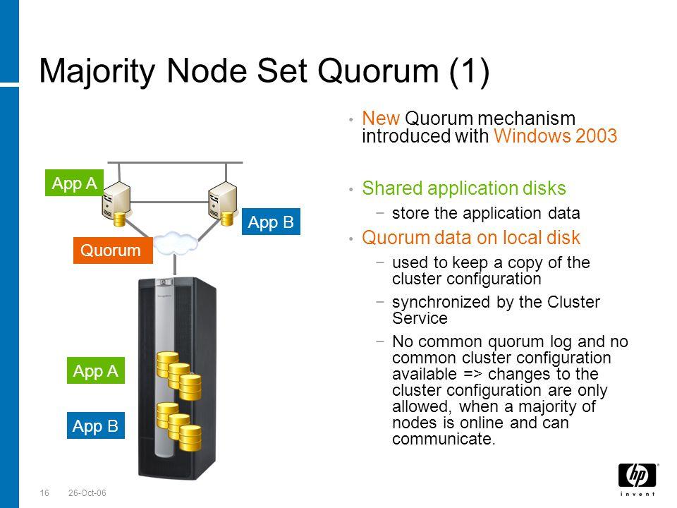 Till Stimberg, SWD EMEA 26-Oct-0616 Majority Node Set Quorum (1) New Quorum mechanism introduced with Windows 2003 Shared application disks store the