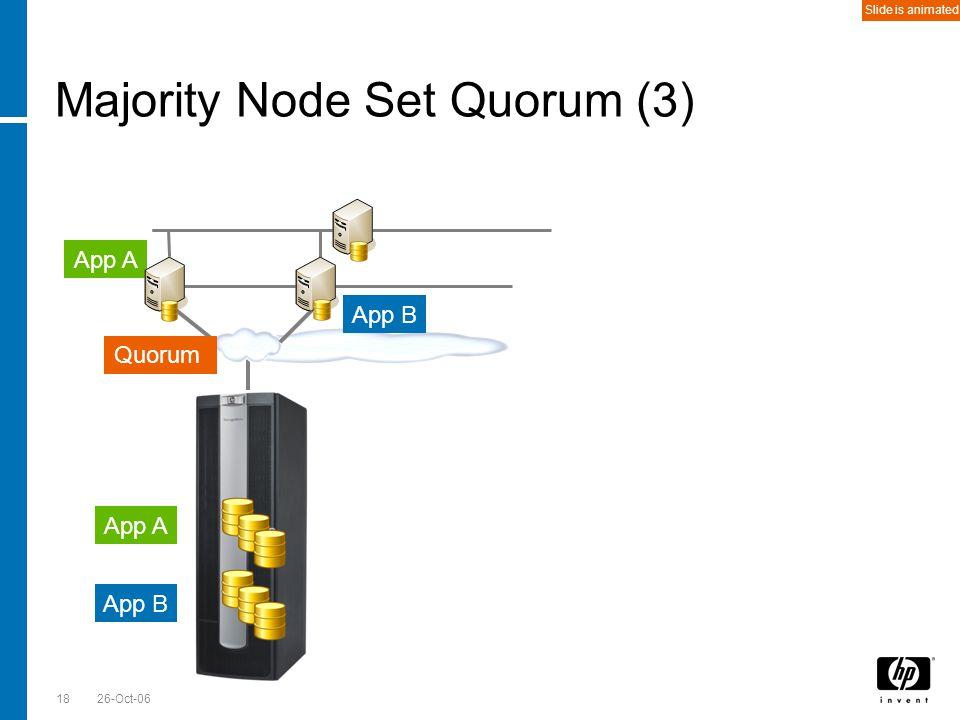 Till Stimberg, SWD EMEA 26-Oct-0618 Majority Node Set Quorum (3) App A App B App A Quorum App B Slide is animated