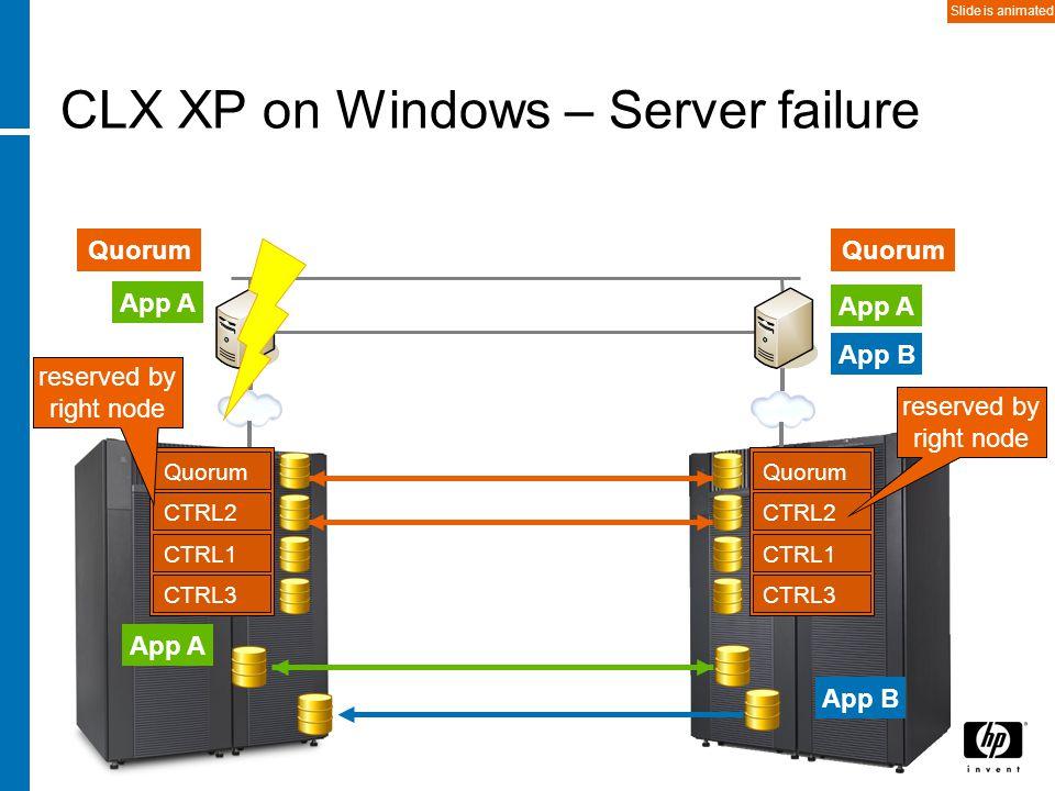 Till Stimberg, SWD EMEA 26-Oct-063-Jun-1429HP confidential CLX XP on Windows – Server failure App A App B Quorum reserved by left node App B Quorum Ap