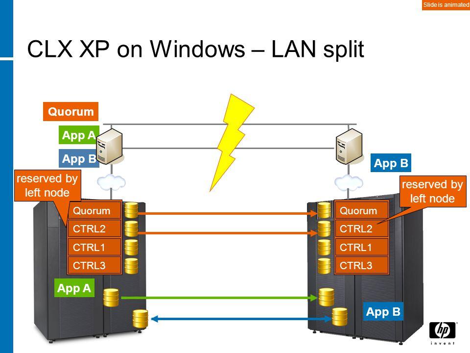 Till Stimberg, SWD EMEA 26-Oct-063-Jun-1430HP confidential CLX XP on Windows – LAN split App A App B App A Quorum App B Quorum CTRL1 CTRL2 CTRL3 Quoru