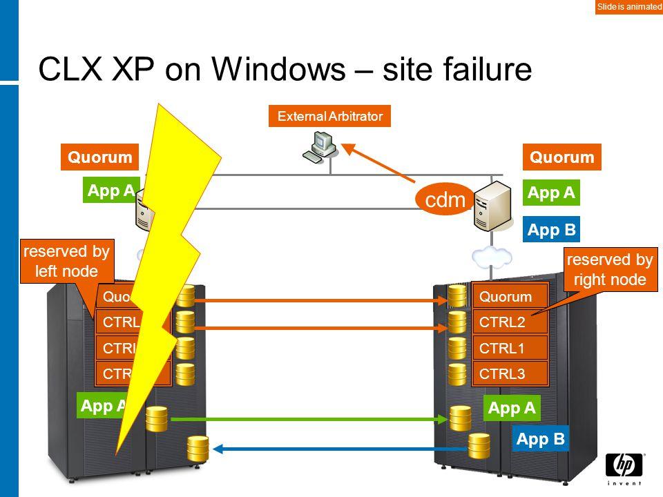 Till Stimberg, SWD EMEA 26-Oct-063-Jun-1431HP confidential CLX XP on Windows – site failure App B Quorum CTRL1 CTRL2 CTRL3 reserved by left node App A