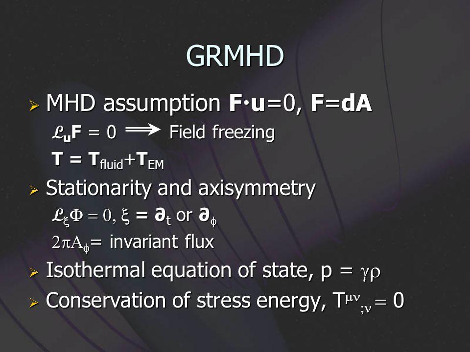 GRMHD MHD assumption F u=0, F=dA MHD assumption F u=0, F=dA L u F = 0Field freezing T = T fluid +T EM Stationarity and axisymmetry Stationarity and ax