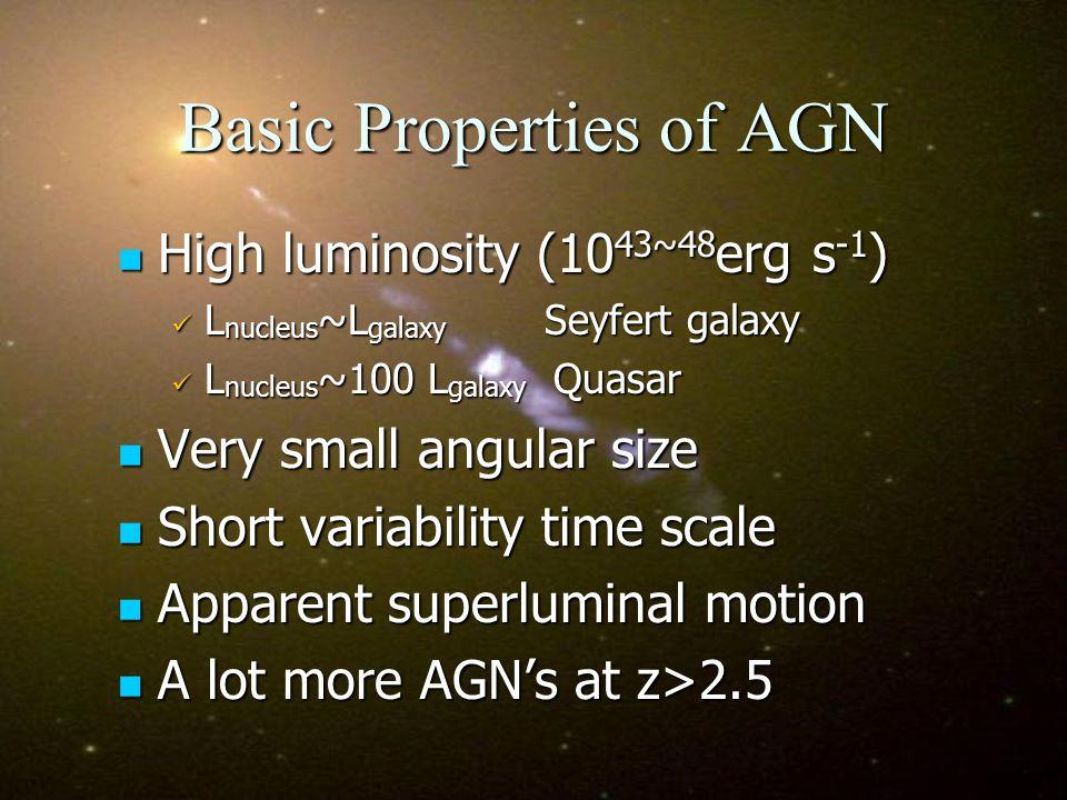 Basic Properties of AGN High luminosity (10 43~48 erg s -1 ) High luminosity (10 43~48 erg s -1 ) L nucleus ~L galaxy Seyfert galaxy L nucleus ~L gala