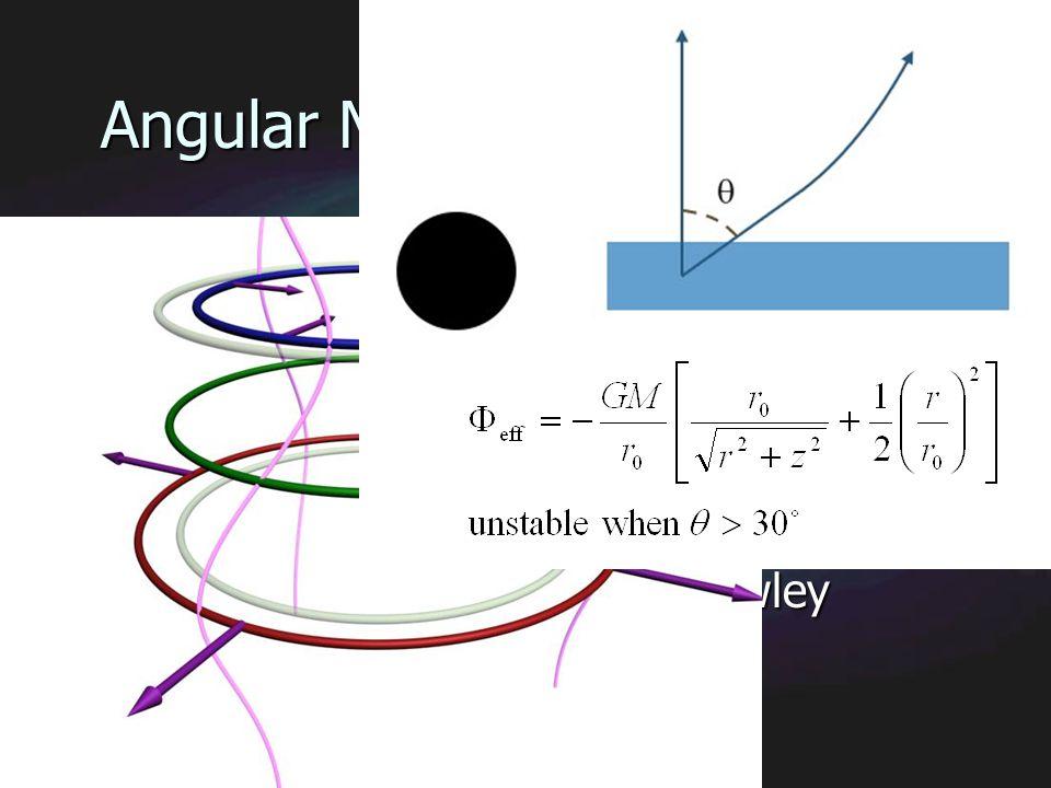 Angular Momentum Transport Viscosity? Friction between adjacent rings can transport angular momentum out Friction between adjacent rings can transport