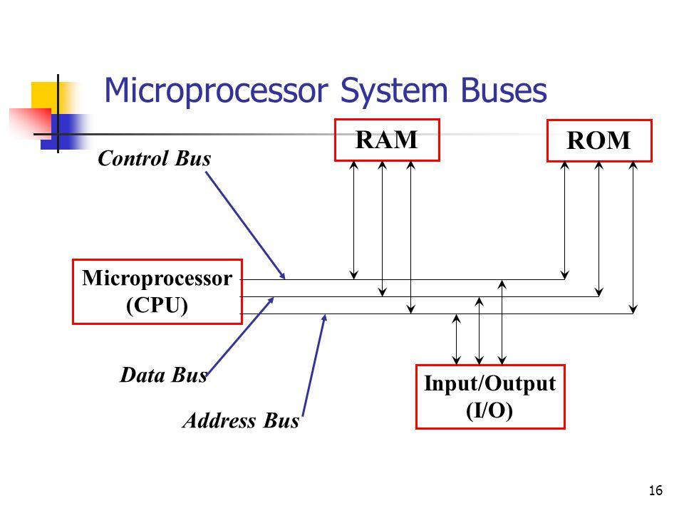 16 Microprocessor System Buses Microprocessor (CPU) RAM ROM Input/Output (I/O) Control Bus Data Bus Address Bus