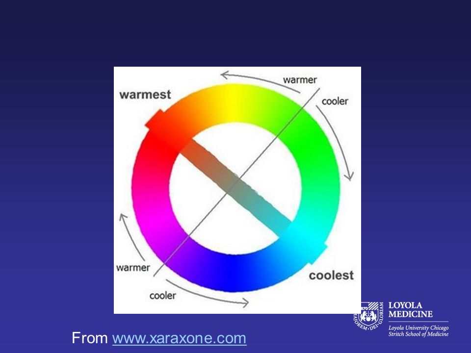 Backgrounds Cooler Colors Background Warmer Colors Content Simple Significant Contrast Avoid Patterns