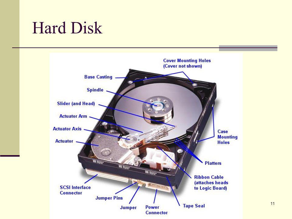 11 Hard Disk