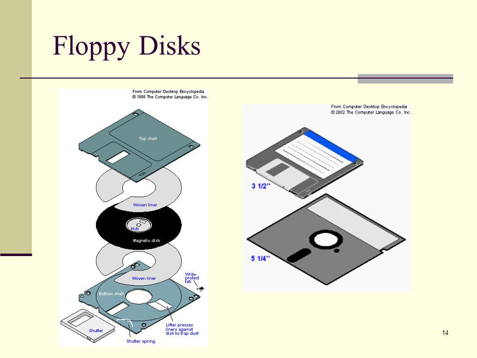 14 Floppy Disks