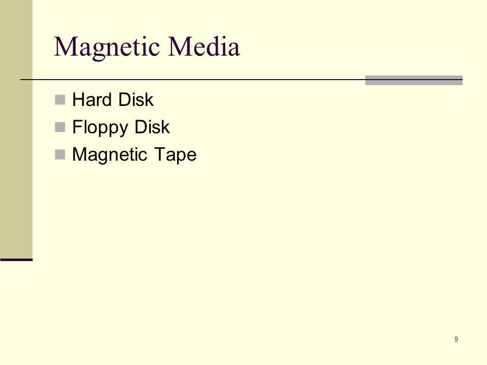 9 Magnetic Media Hard Disk Floppy Disk Magnetic Tape