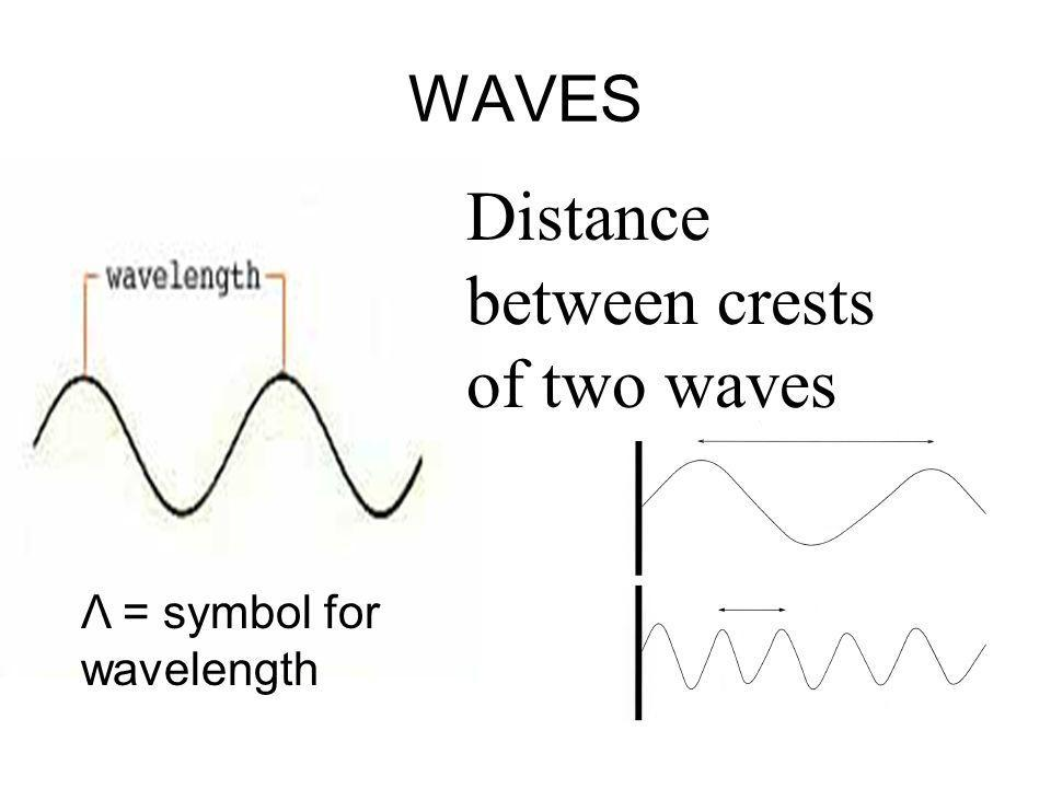 WAVES Distance between crests of two waves Λ = symbol for wavelength