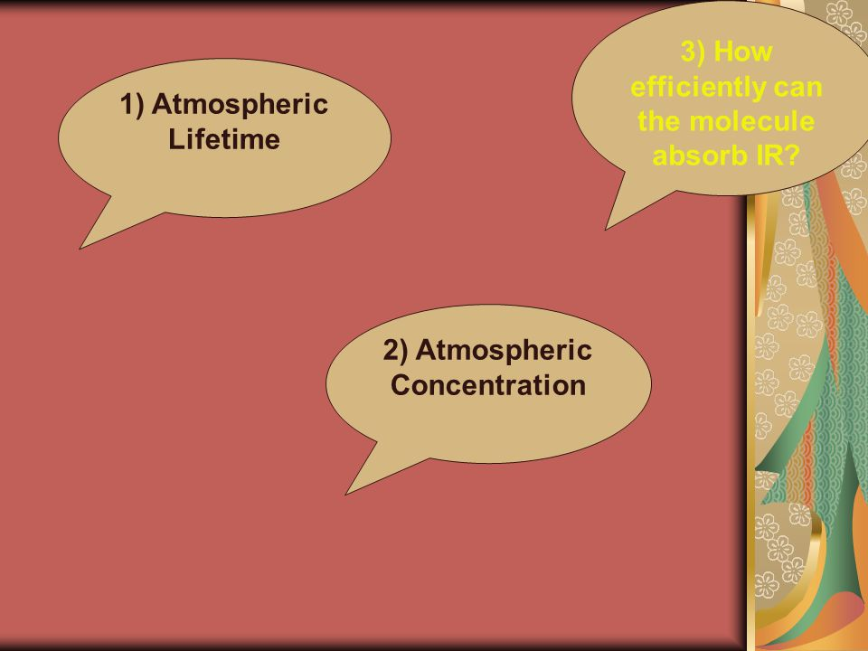 1) Atmospheric Lifetime 2) Atmospheric Concentration 3) How efficiently can the molecule absorb IR?