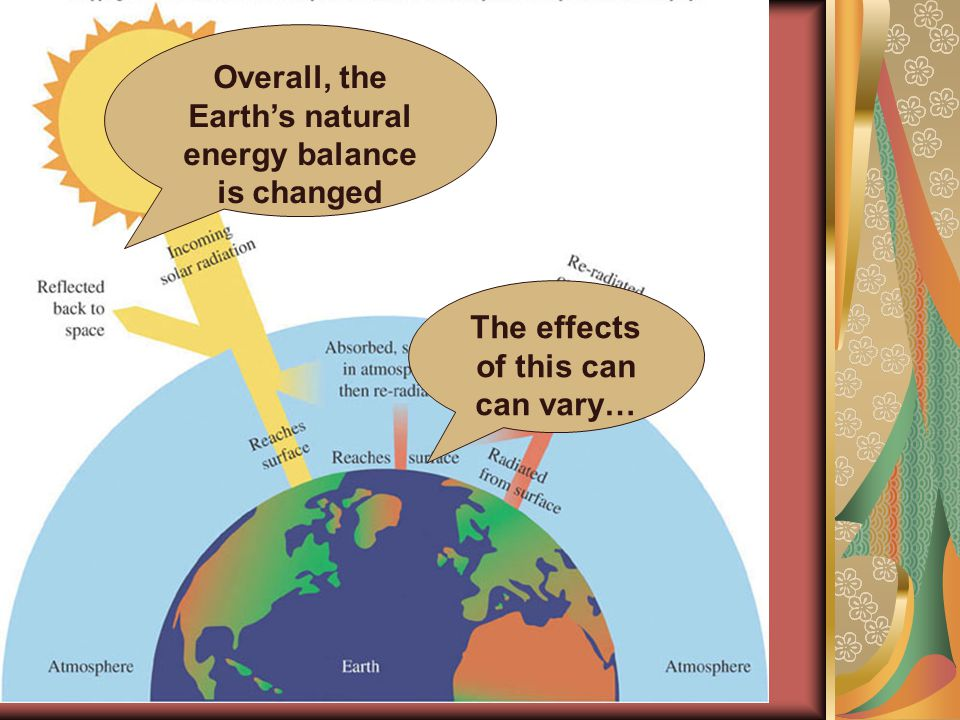 The effects of this can can vary… Overall, the Earths natural energy balance is changed