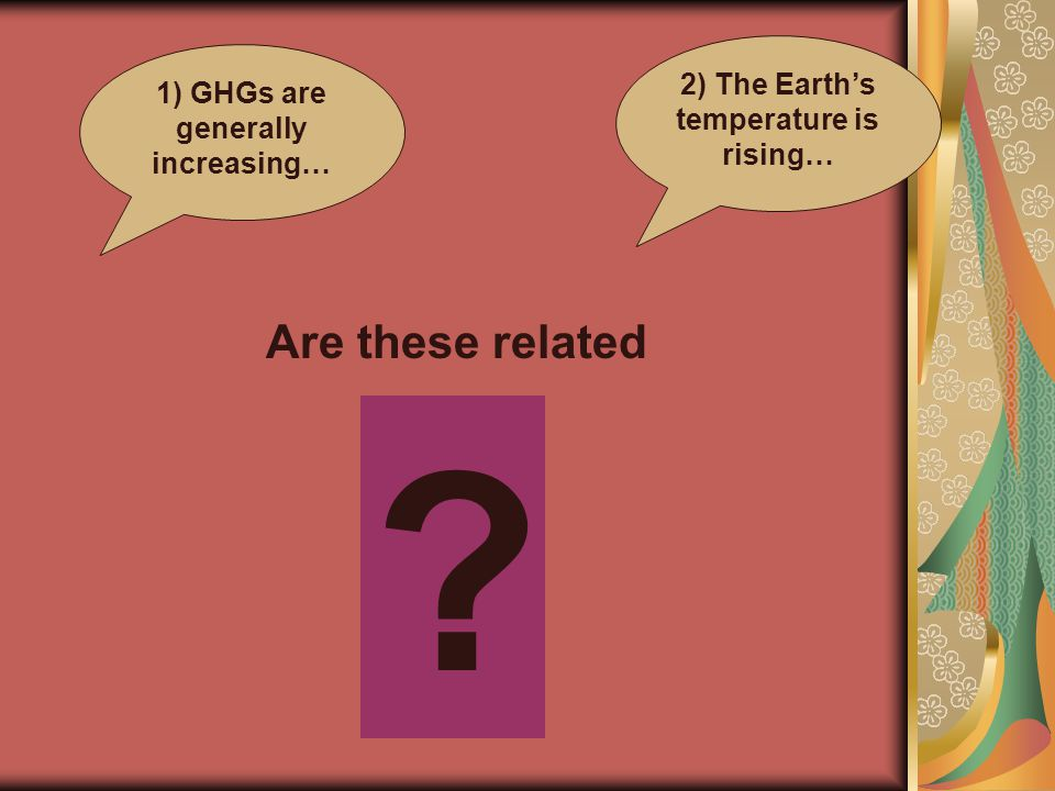 1) GHGs are generally increasing… 2) The Earths temperature is rising… Are these related