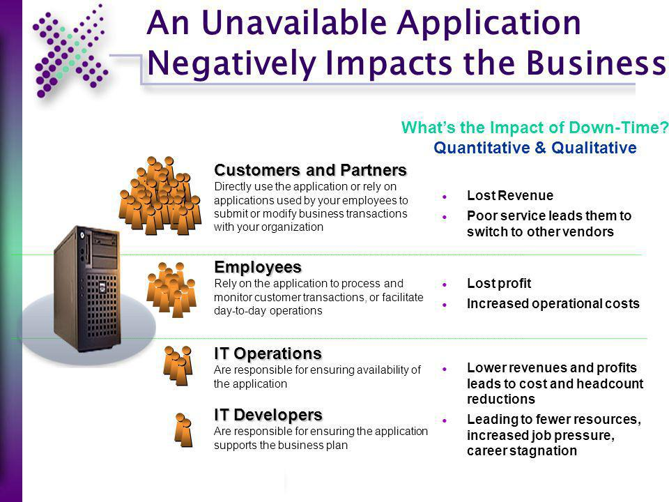 The Impact of Down-Time An Internal Business Application Example Industry Financial Services Insurance Application Description Claims Processing Application This application moves and synchronizes data between Microsoft SQL Server, a 3 rd party claims package, and a 3rd party check writing application.