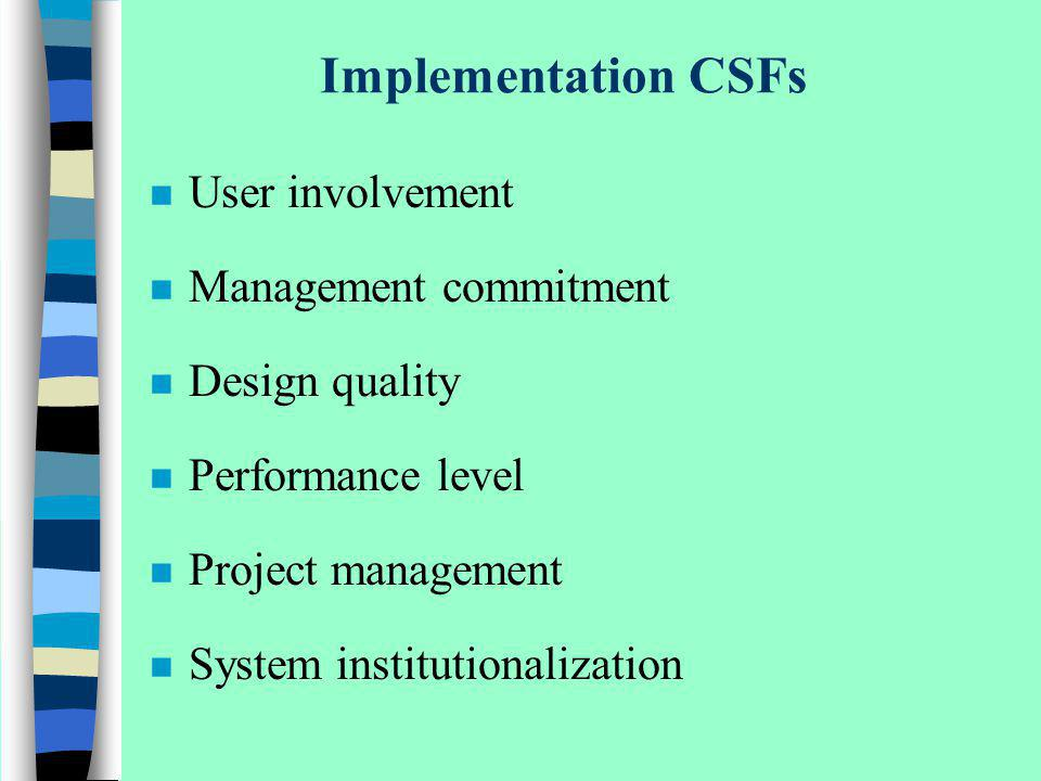 Implementation CSFs n User involvement n Management commitment n Design quality n Performance level n Project management n System institutionalization