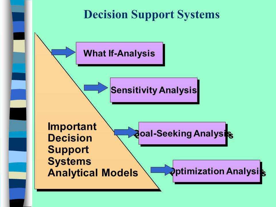 Decision Support Systems What If-Analysis Sensitivity Analysis Goal-Seeking Analysis Optimization Analysis Important Decision Support Systems Analytic