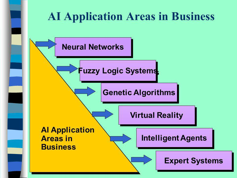 AI Application Areas in Business Neural Networks Fuzzy Logic Systems Virtual Reality Expert Systems AI Application Areas in Business AI Application Ar