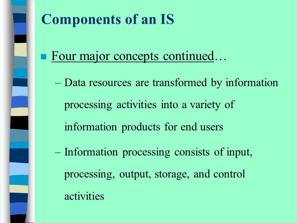 Components of an IS n Four major concepts continued… –Data resources are transformed by information processing activities into a variety of informatio