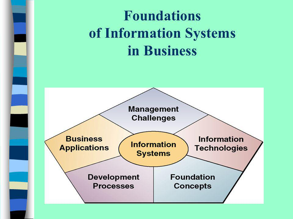 The E-Business Enterprise n Enterprise collaboration systems –Involve the use of groupware tools to support communication, coordination, and collaboration among members of networked teams and workgroups n Electronic Commerce –The buying and selling, marketing and servicing of products, services and information over a variety of computer networks