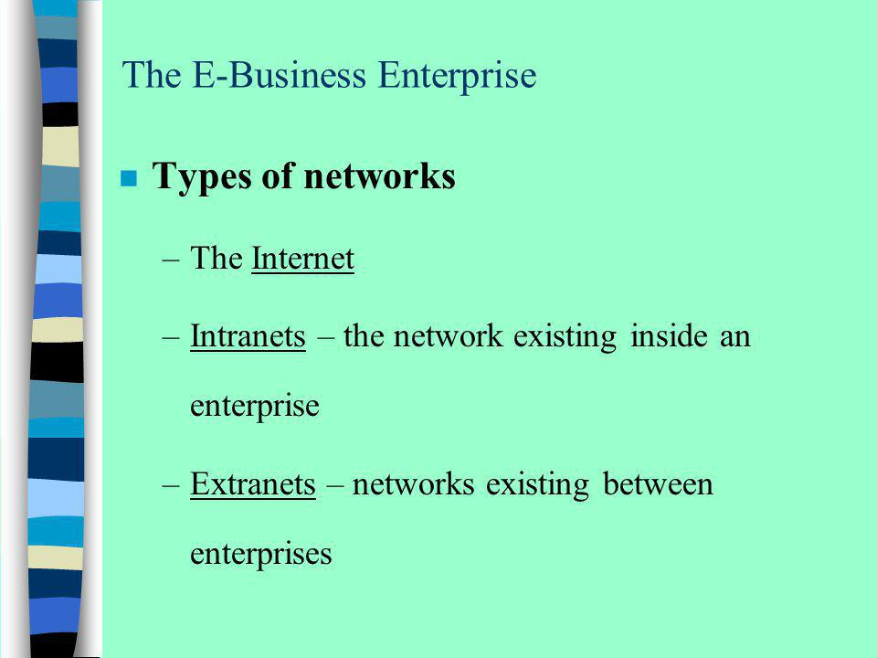 The E-Business Enterprise n Types of networks –The Internet –Intranets – the network existing inside an enterprise –Extranets – networks existing betw