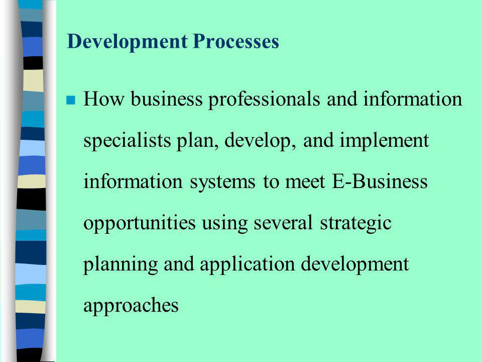 Types of Information Systems Transaction Processing Systems Process Control Systems Enterprise Collaboration Systems Operations Support Systems Management Information Systems Decision Support Systems Executive Information Systems Management Support Systems Information Systems