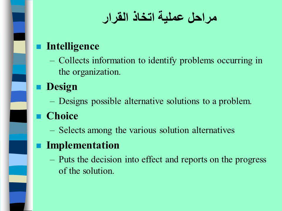 مراحل عملية اتخاذ القرار n Intelligence –Collects information to identify problems occurring in the organization. n Design –Designs possible alternati