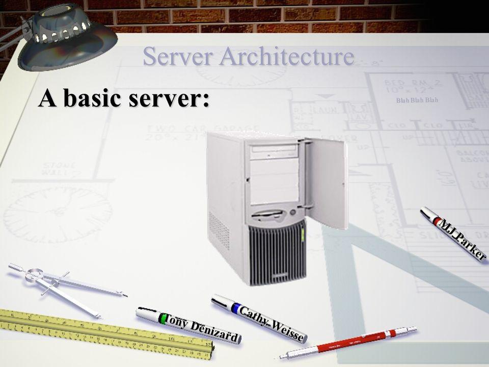 Server Architecture Cathy Weisse MJ Parker Tony Denizard A basic server: Blah Blah Blah