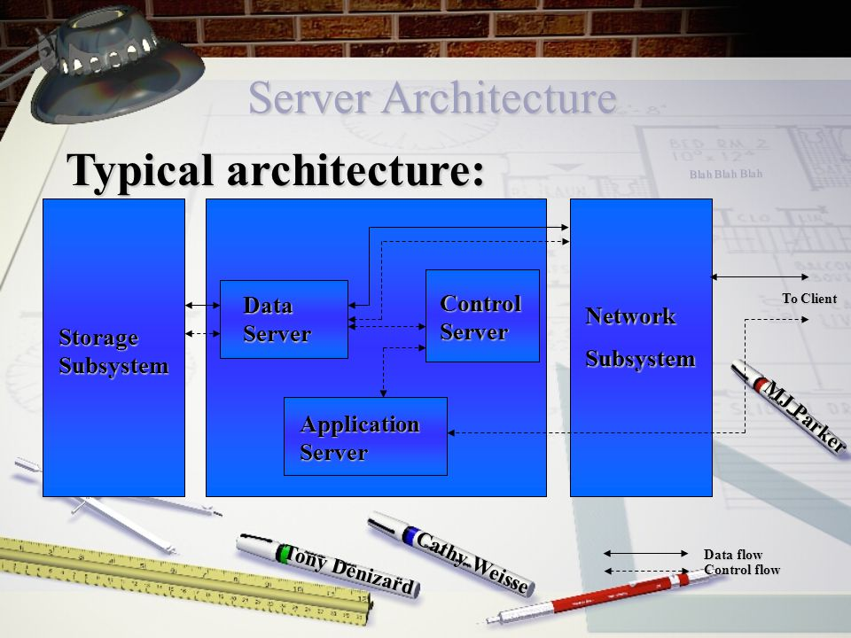 Server Architecture Cathy Weisse MJ Parker Tony Denizard Data Server Storage Subsystem Control Server Application Server NetworkSubsystem Data flow Control flow To Client Typical architecture: Blah Blah Blah