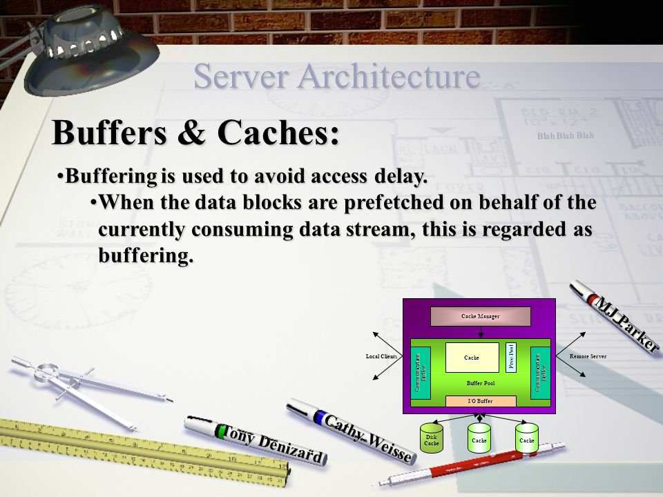 Server Architecture Cathy Weisse MJ Parker Tony Denizard Buffers & Caches: Cache Manager Communication Buffer Free Pool Cache I/O Buffer Buffer Pool Disk Cache Cache Remote Server Local Clients Buffering is used to avoid access delay.Buffering is used to avoid access delay.