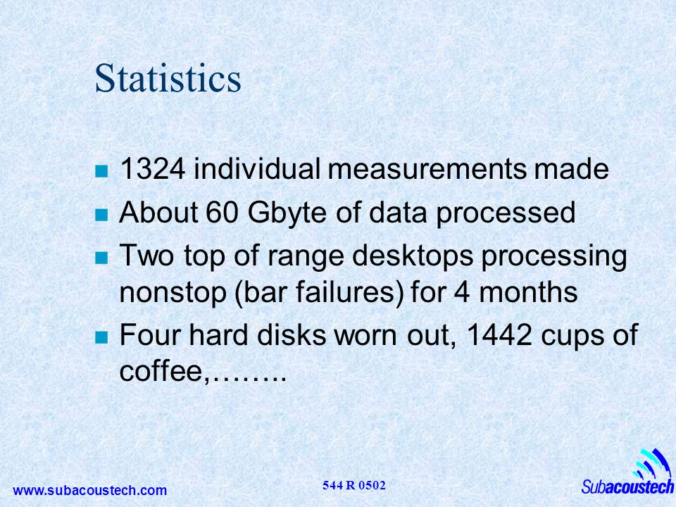 www.subacoustech.com 544 R 0502 Statistics n 1324 individual measurements made n About 60 Gbyte of data processed n Two top of range desktops processi