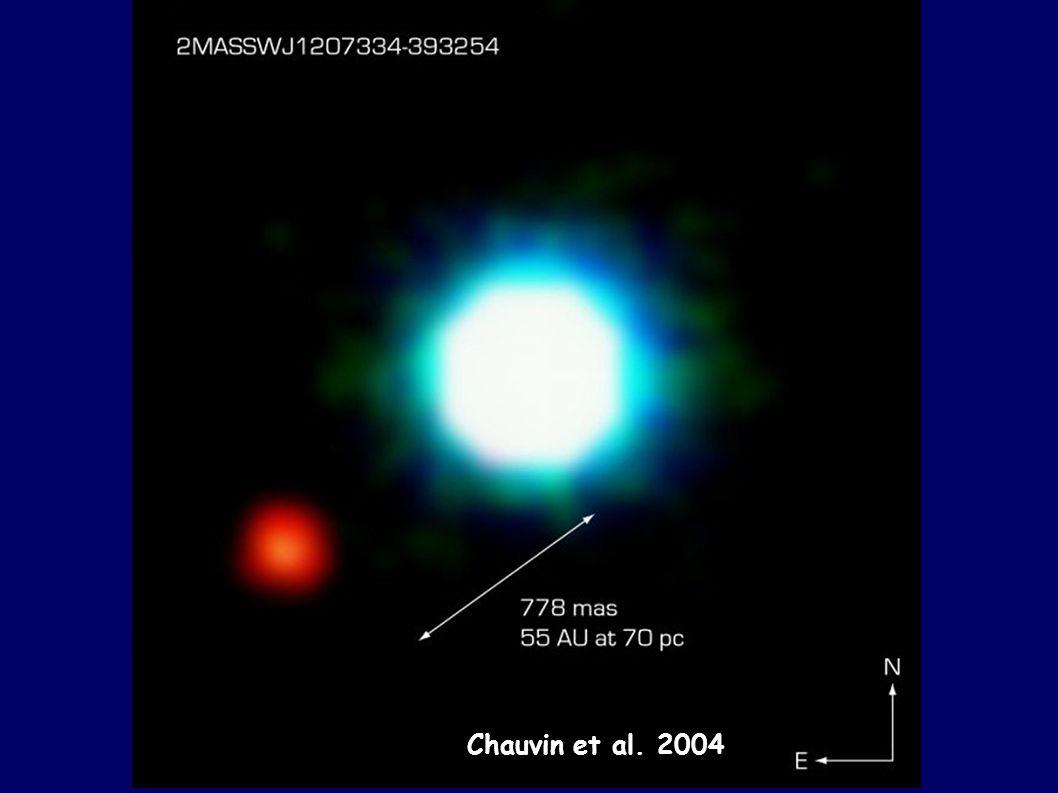 Chauvin et al. 2004
