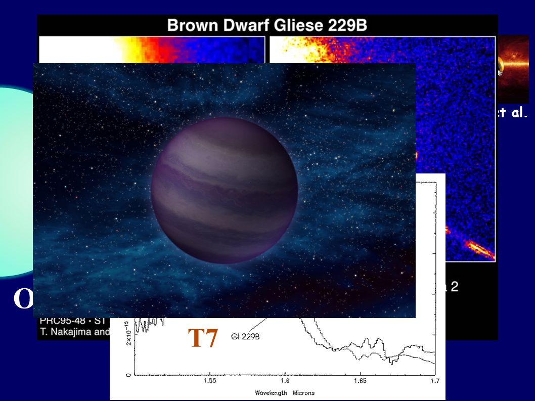 Main sequence stars O BAFGK M Sun 1995 LTY 2011 Rebolo et al. Nakajima et al. Cushing et al. T7
