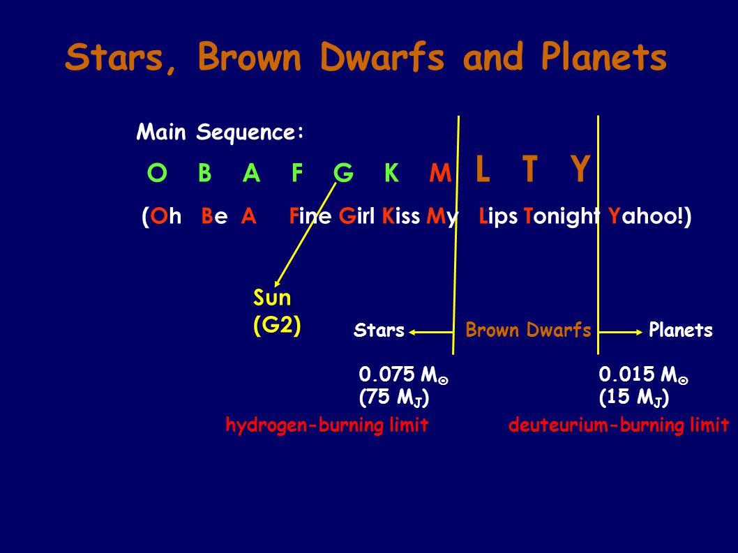 Brown Dwarfs Credit: ESA (Hipparcos) M dwarf part