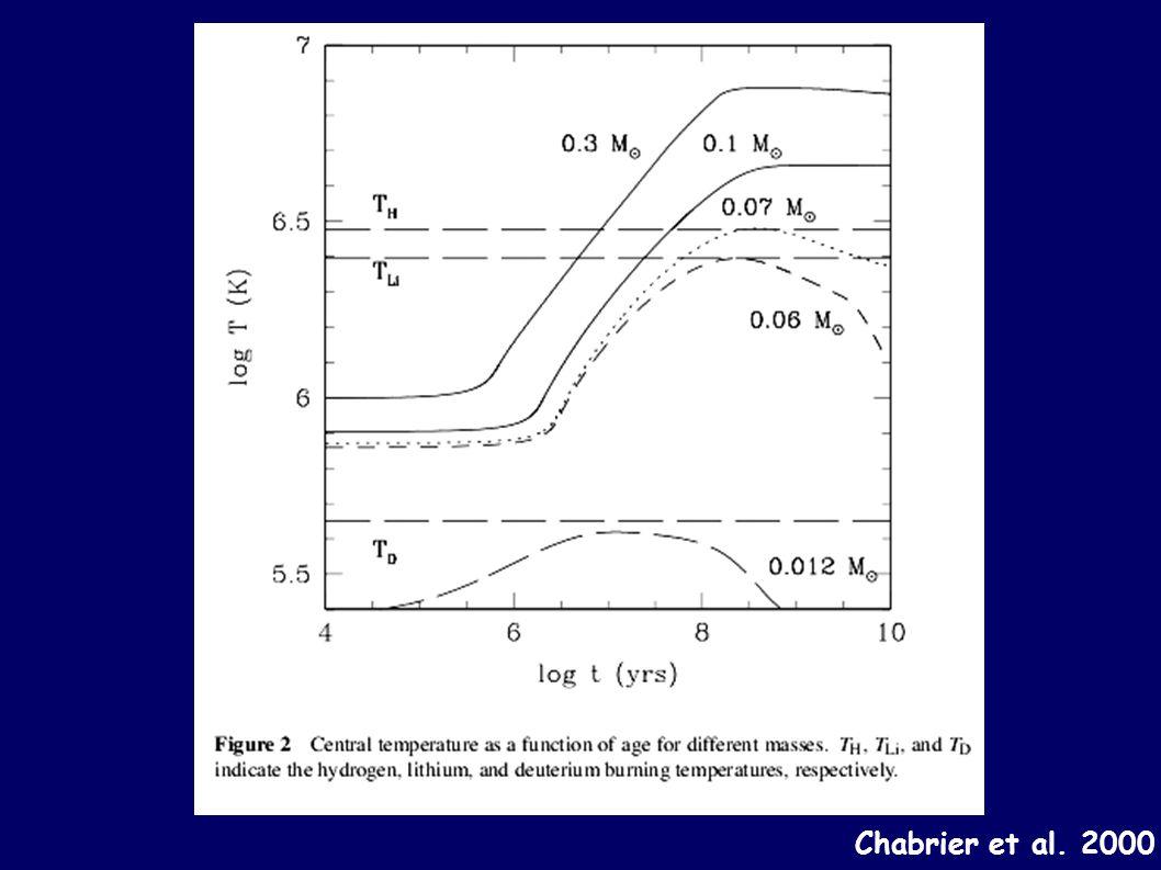 Chabrier et al. 2000