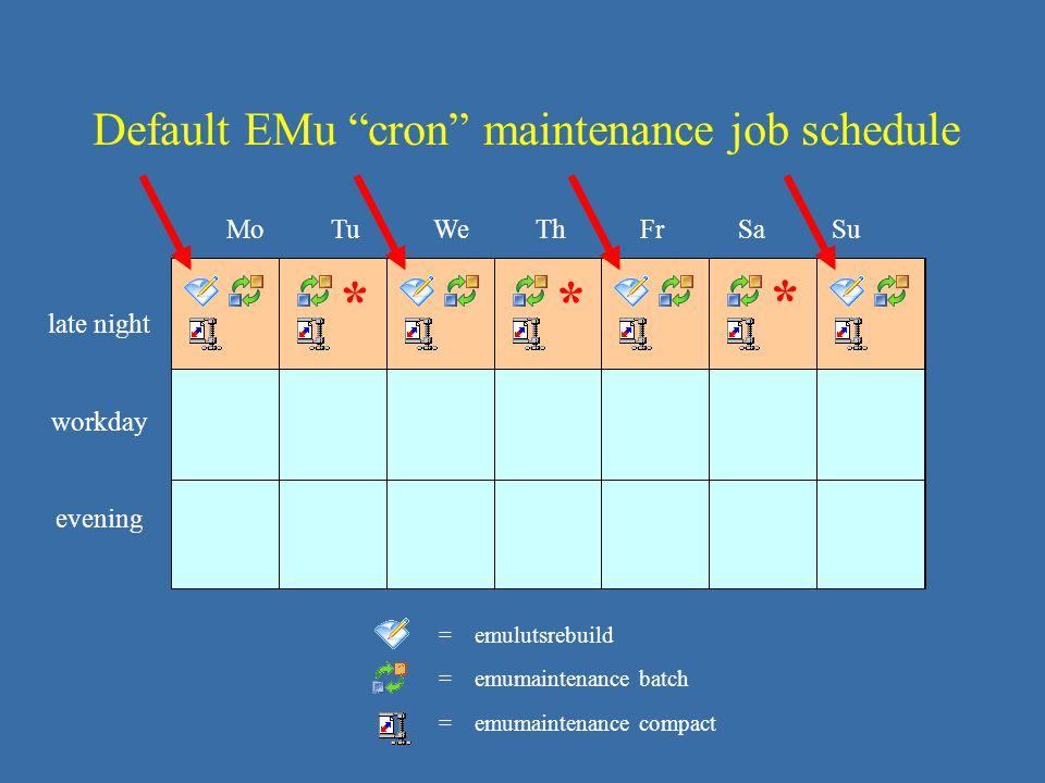 Mo Tu We Th Fr Sa Su late night workday evening = emulutsrebuild = emumaintenance batch = emumaintenance compact Default EMu cron maintenance job schedule * * *