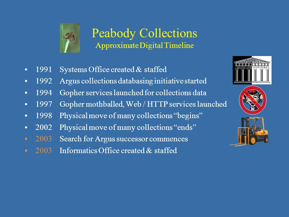 1991 Systems Office created & staffed 1992 Argus collections databasing initiative started 1994 Gopher services launched for collections data 1997 Gop