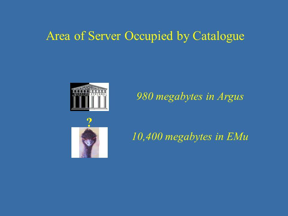 980 megabytes in Argus 10,400 megabytes in EMu