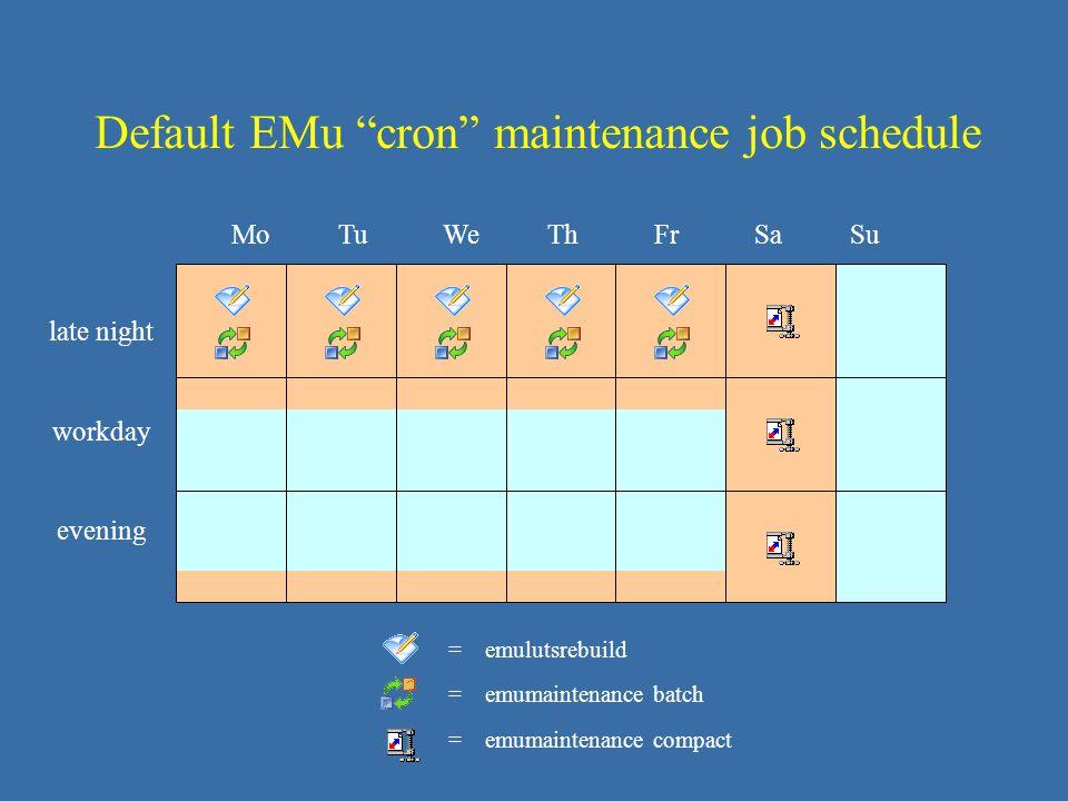 Default EMu cron maintenance job schedule Mo Tu We Th Fr Sa Su late night workday evening = emulutsrebuild = emumaintenance batch = emumaintenance compact