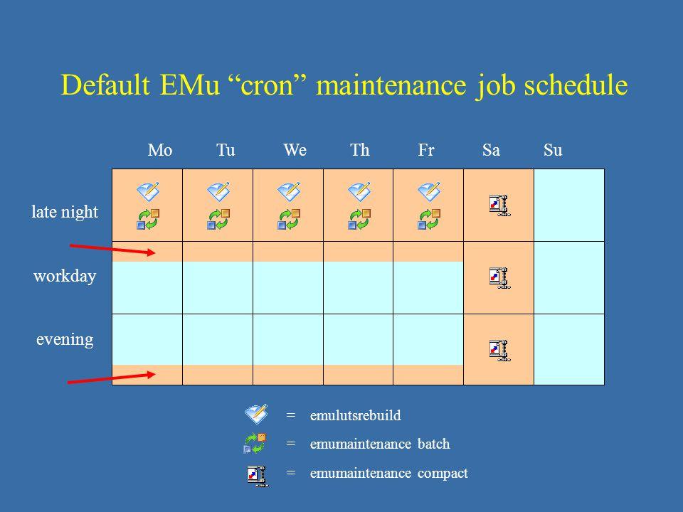 late night workday evening = emulutsrebuild = emumaintenance batch = emumaintenance compact Mo Tu We Th Fr Sa Su Default EMu cron maintenance job schedule