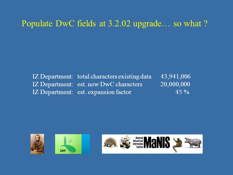 Populate DwC fields at 3.2.02 upgrade… so what ? IZ Department: total characters existing data 43,941,006 IZ Department: est. new DwC characters 20,00