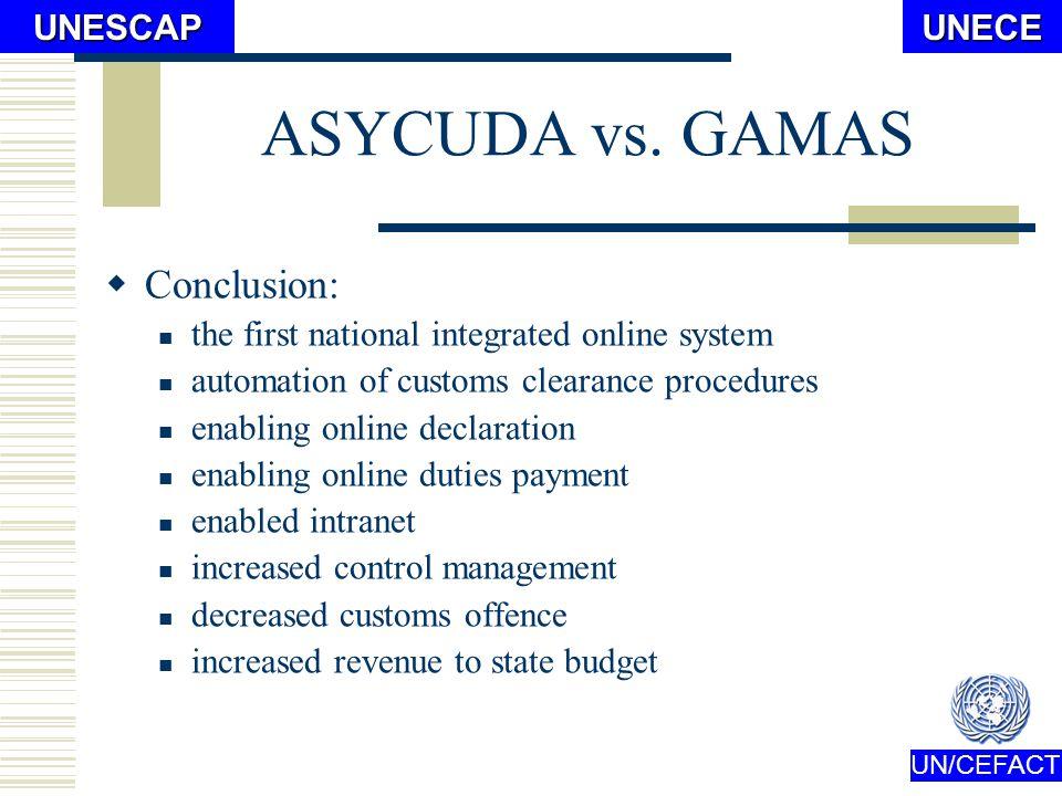 UN/CEFACTUNECEUNESCAP ASYCUDA vs.