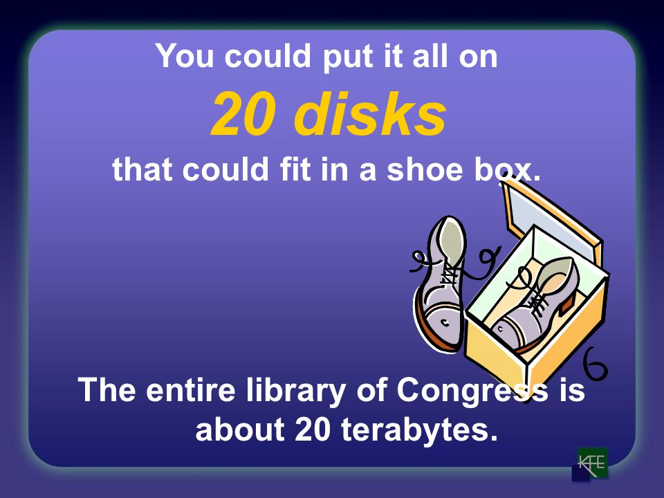 The entire library of Congress is about 20 terabytes.