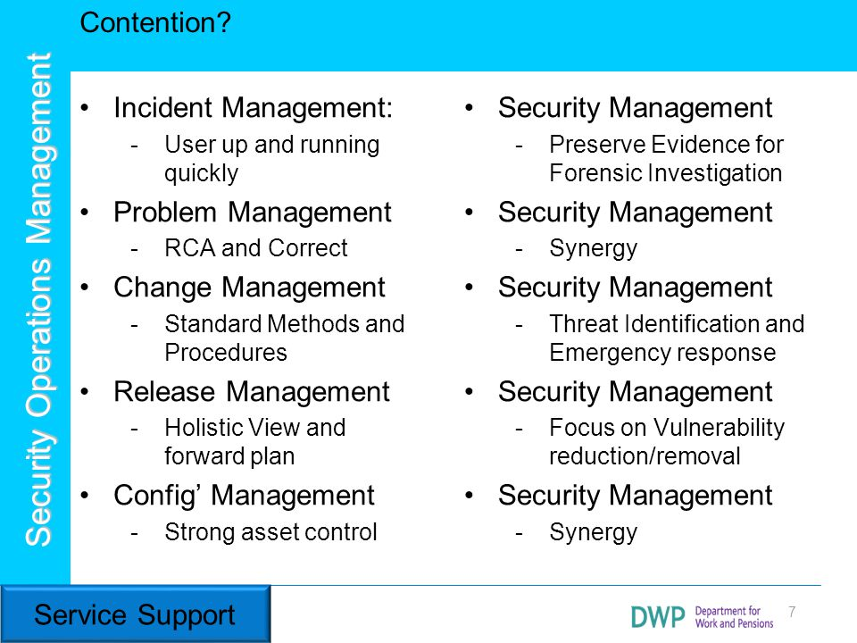 Security Operations Management Contention.