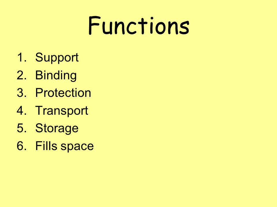 Functions 1.Support 2.Binding 3.Protection 4.Transport 5.Storage 6.Fills space