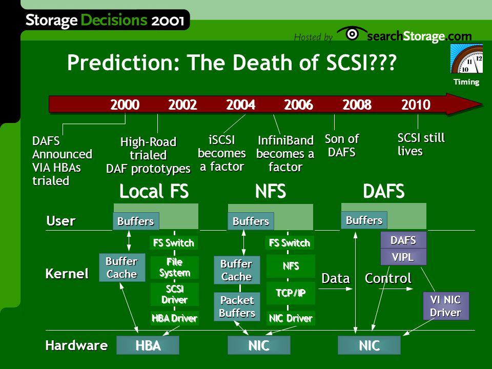 Prediction: The Death of SCSI .