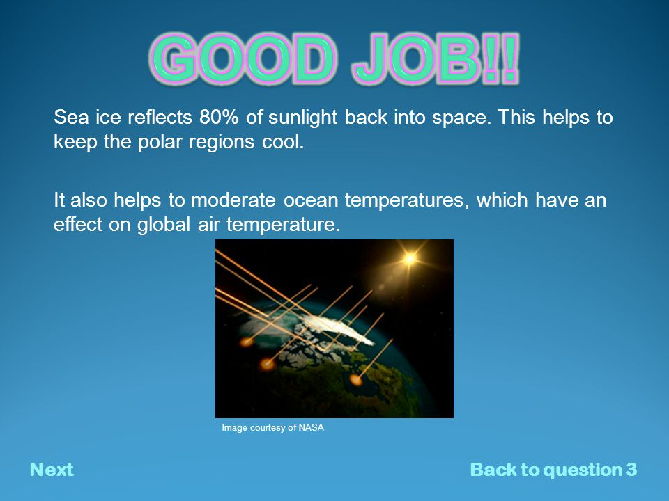 A. Sea ice absorbs 90% of sunlight. Sea ice absorbs 90% of sunlight.